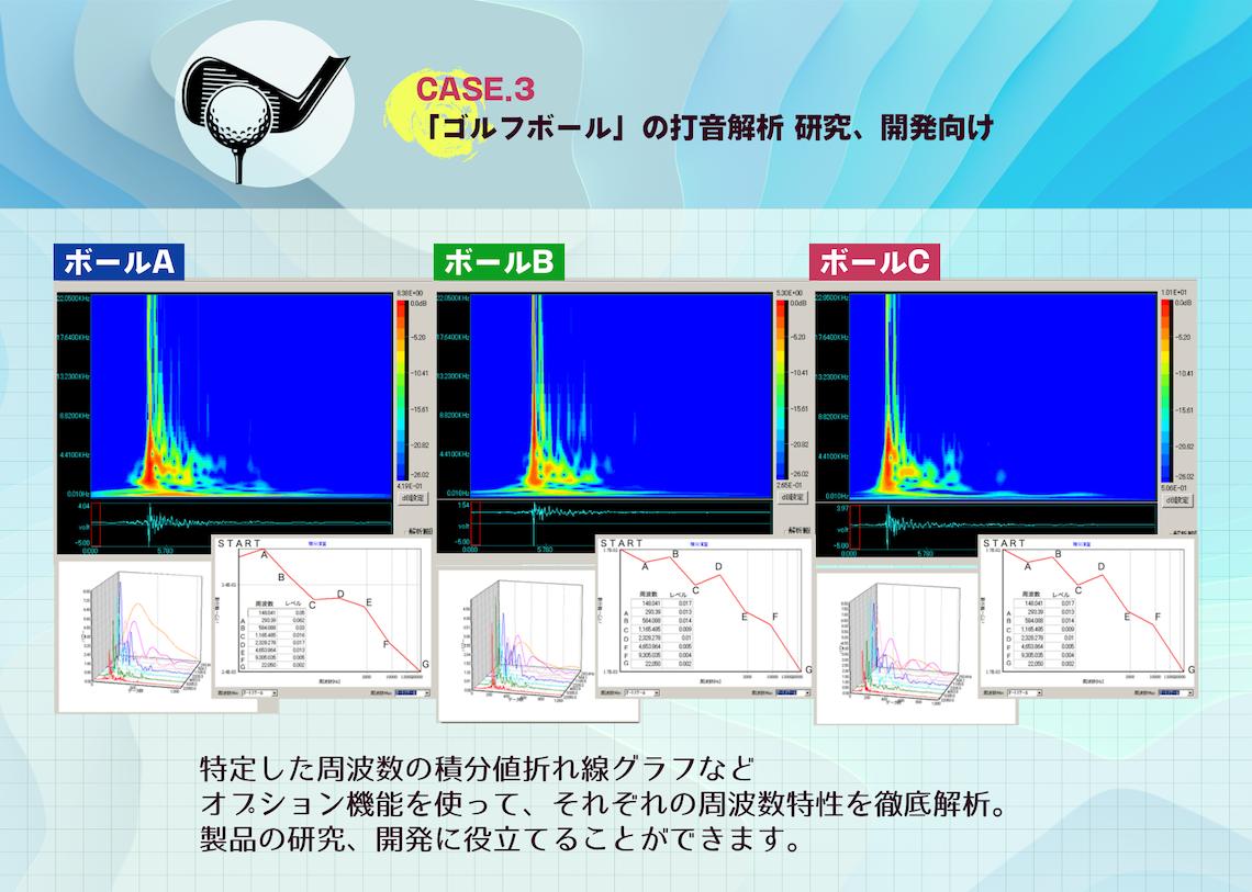 CASE.3 「ゴルフボール」の打音解析 研究、開発向け 特定した周波数の積分値折れ線グラフなど オプション機能を使って、それぞれの周波数特性を徹底解析。 製品の研究、開発に役立てることができます。